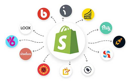 20 Best  Shopify APP You Need to Install of 2021